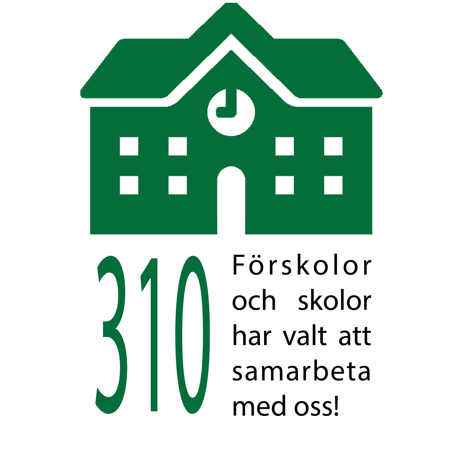 310förskolor